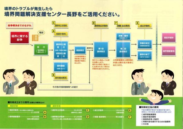 境界問題解決センター(ADR)長野 パンフレット2